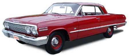 1963 Chevrolet Impala Information